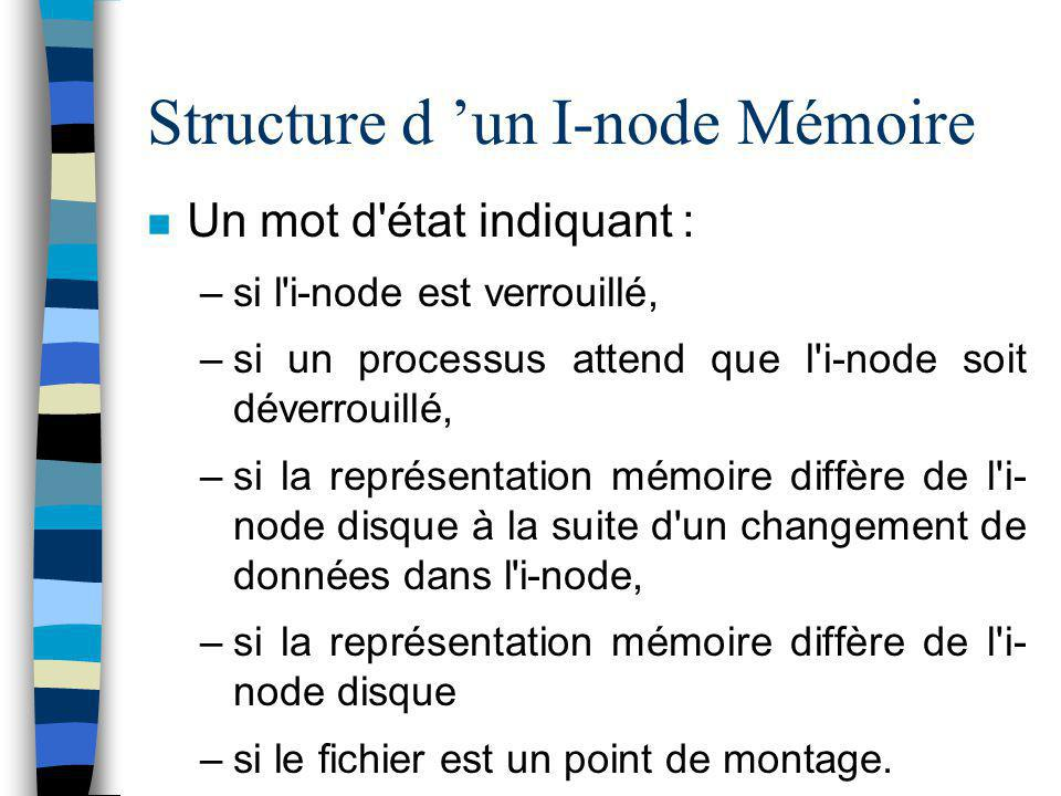 Structure d 'un I-node Mémoire