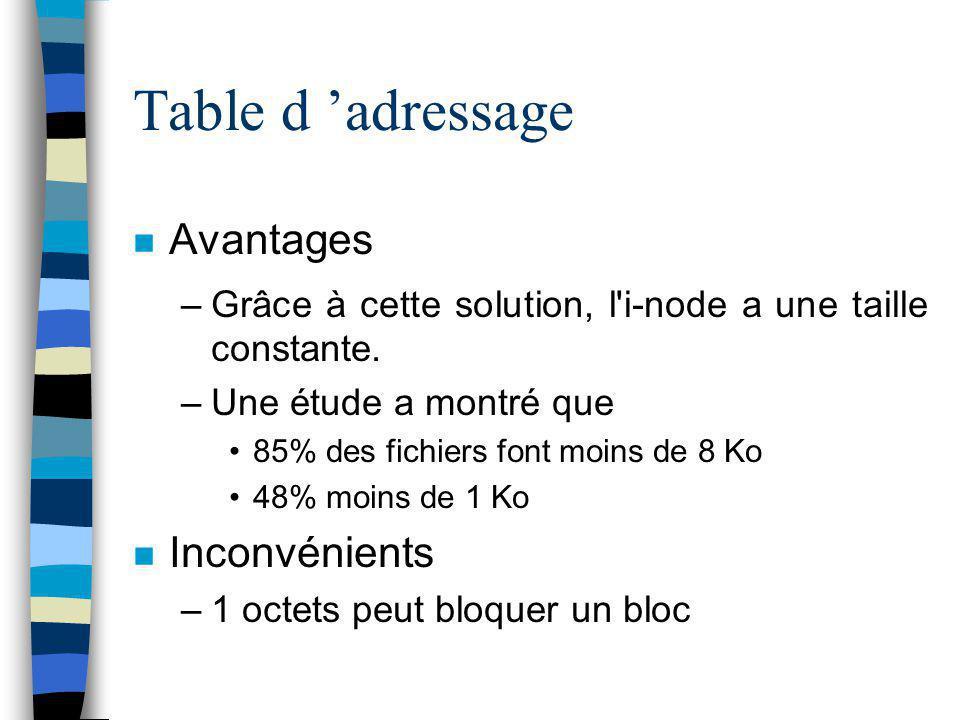 Table d 'adressage Avantages Inconvénients