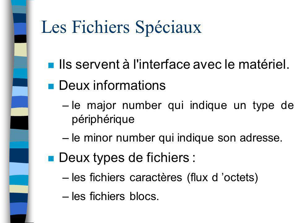 Les Fichiers Spéciaux Ils servent à l interface avec le matériel.