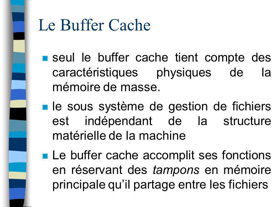 Le Buffer Cache seul le buffer cache tient compte des caractéristiques physiques de la mémoire de masse.