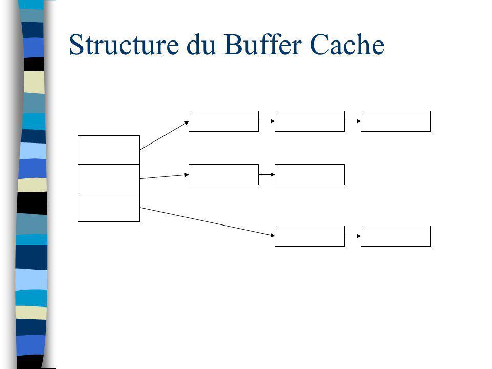 Structure du Buffer Cache