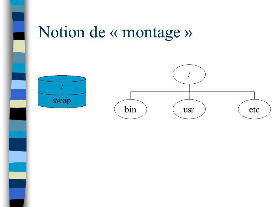 Notion de « montage » / / swap bin etc usr