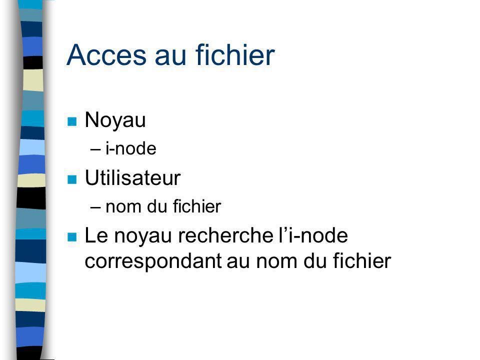 Acces au fichier Noyau Utilisateur