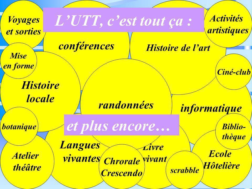 L'UTT, c'est tout ça : et plus encore… conférences Histoire locale