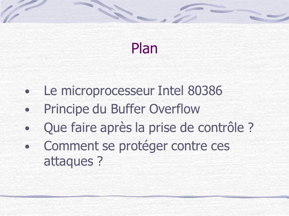 Plan Le microprocesseur Intel 80386 Principe du Buffer Overflow
