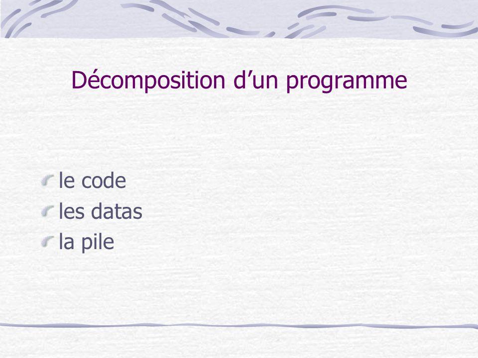 Décomposition d'un programme