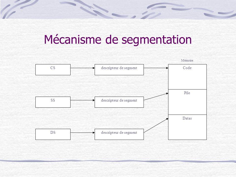 Mécanisme de segmentation