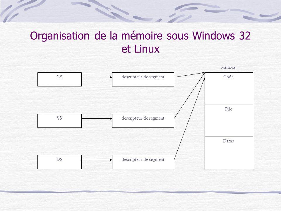 Organisation de la mémoire sous Windows 32 et Linux