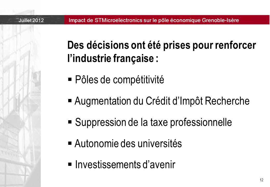 Des décisions ont été prises pour renforcer l'industrie française :