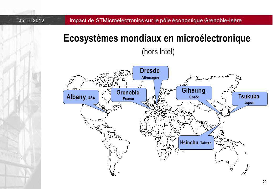 Ecosystèmes mondiaux en microélectronique (hors Intel)