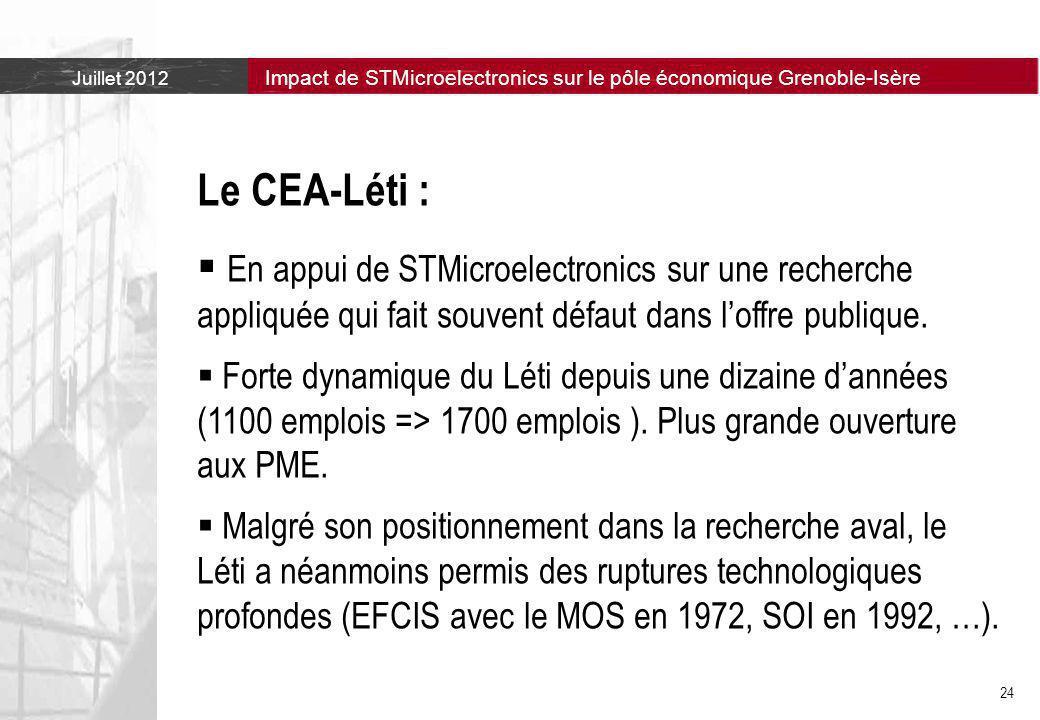 Le CEA-Léti : En appui de STMicroelectronics sur une recherche appliquée qui fait souvent défaut dans l'offre publique.