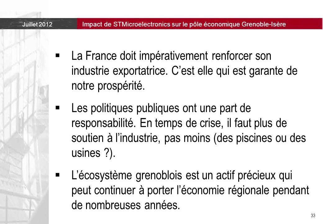 La France doit impérativement renforcer son industrie exportatrice