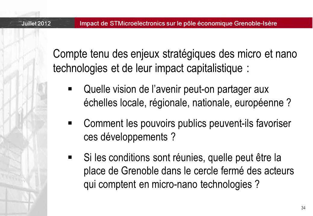 Compte tenu des enjeux stratégiques des micro et nano technologies et de leur impact capitalistique :