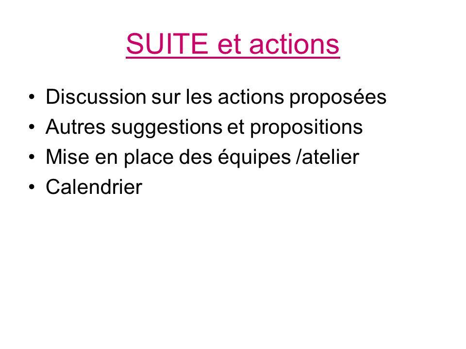 SUITE et actions Discussion sur les actions proposées