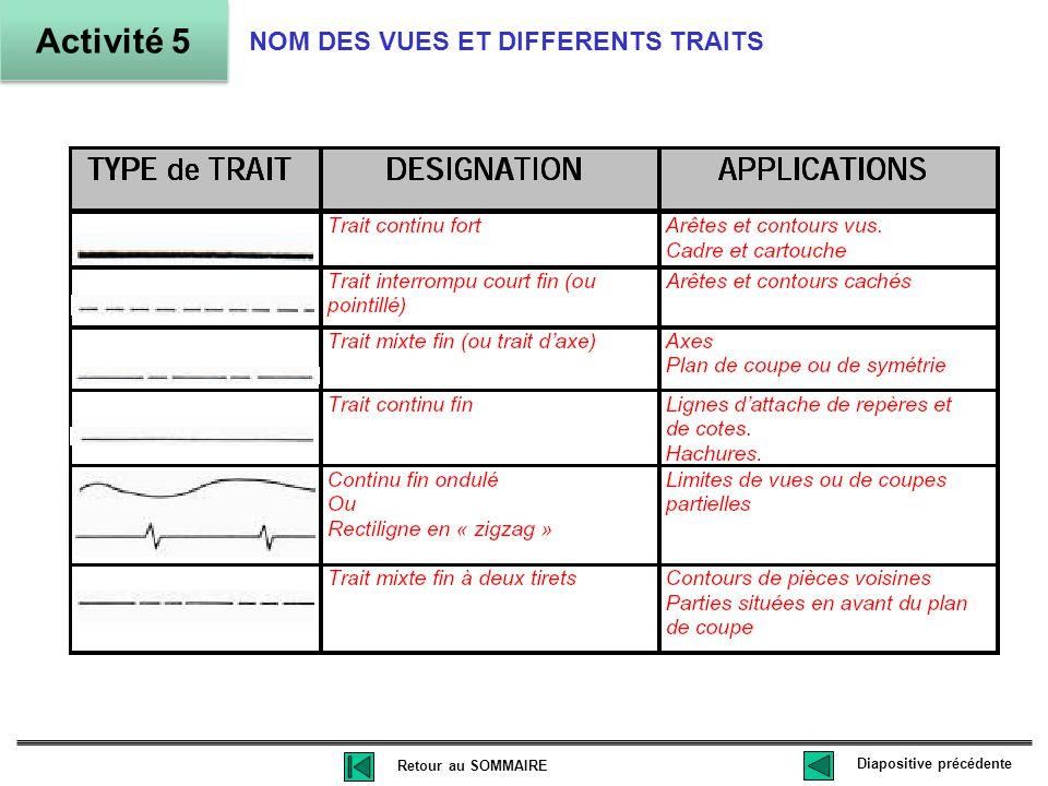 Activité 5 NOM DES VUES ET DIFFERENTS TRAITS Retour au SOMMAIRE