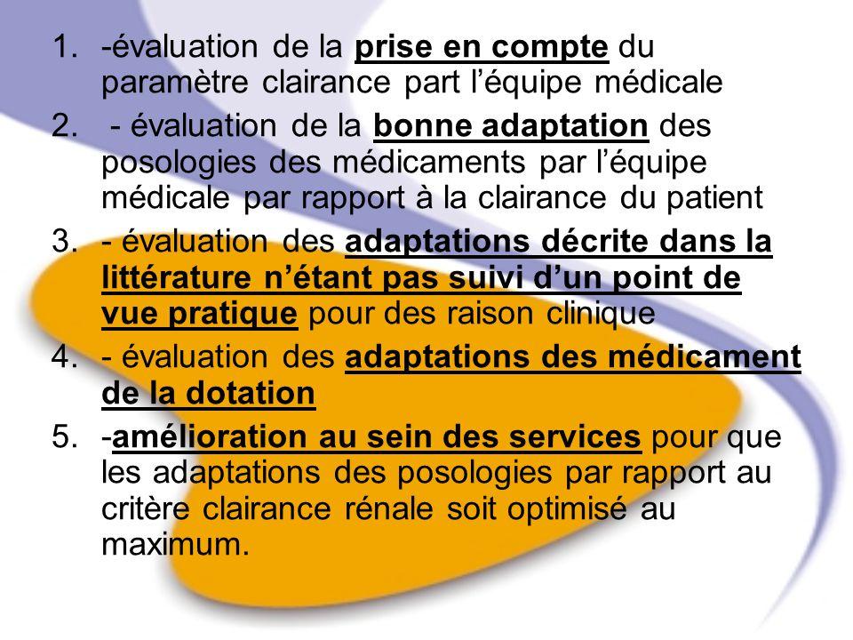 -évaluation de la prise en compte du paramètre clairance part l'équipe médicale