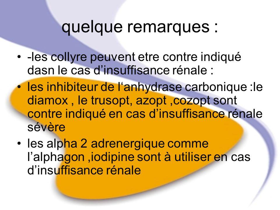 quelque remarques : -les collyre peuvent etre contre indiqué dasn le cas d'insuffisance rénale :