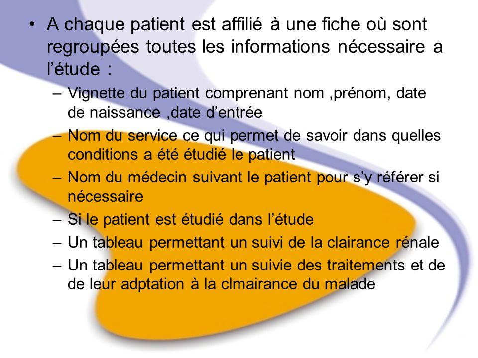 A chaque patient est affilié à une fiche où sont regroupées toutes les informations nécessaire a l'étude :