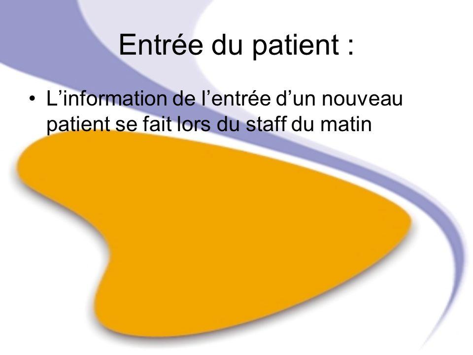 Entrée du patient : L'information de l'entrée d'un nouveau patient se fait lors du staff du matin