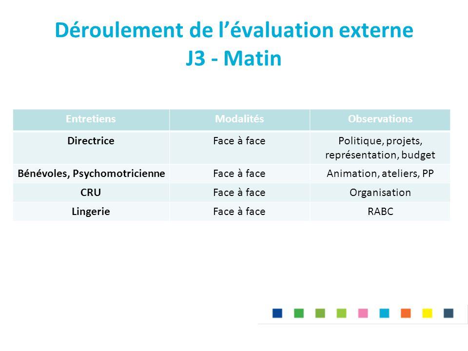 Déroulement de l'évaluation externe J3 - Matin