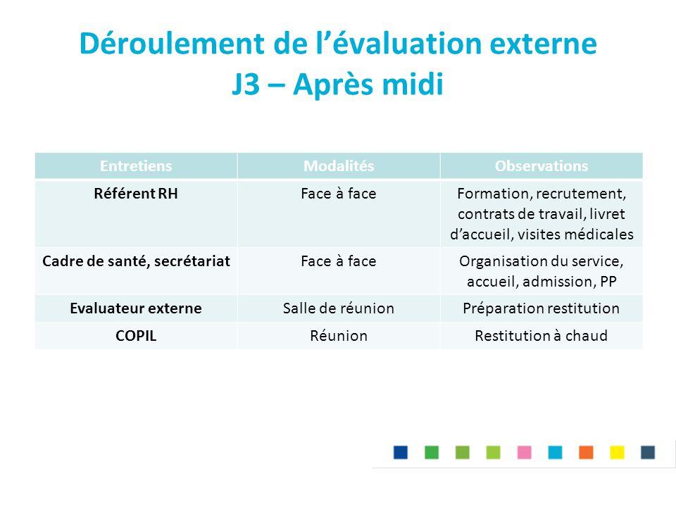 Déroulement de l'évaluation externe J3 – Après midi