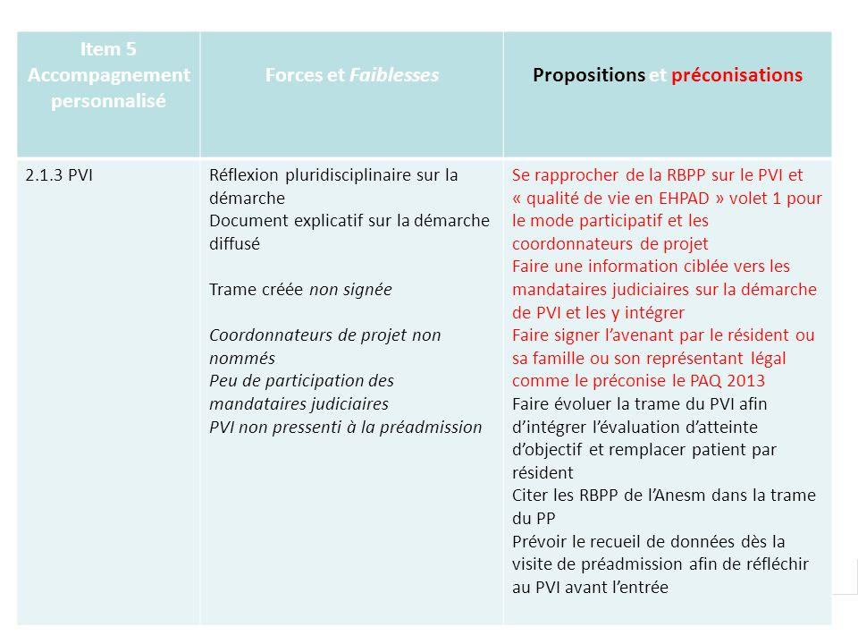 Accompagnement personnalisé Propositions et préconisations