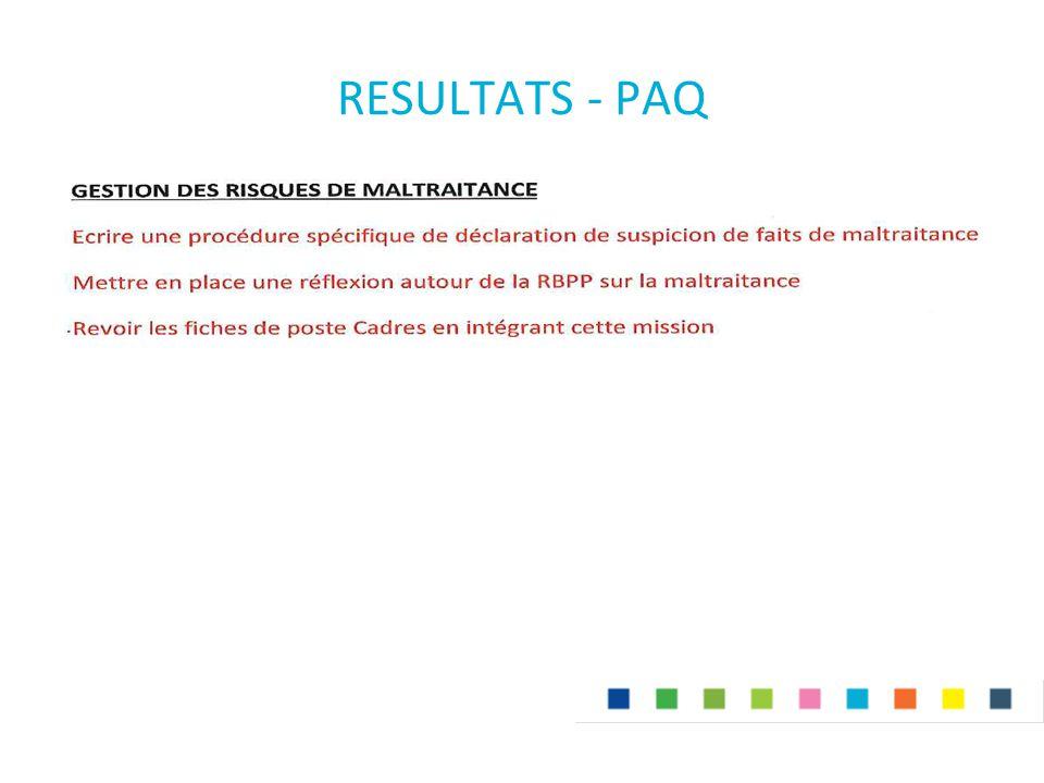 RESULTATS - PAQ