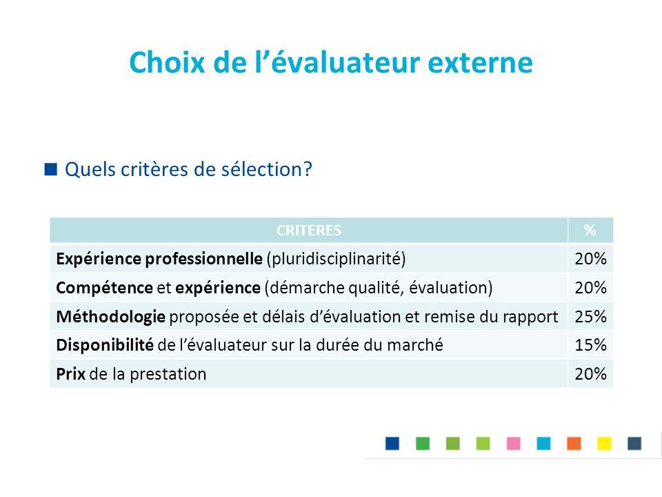 Choix de l'évaluateur externe