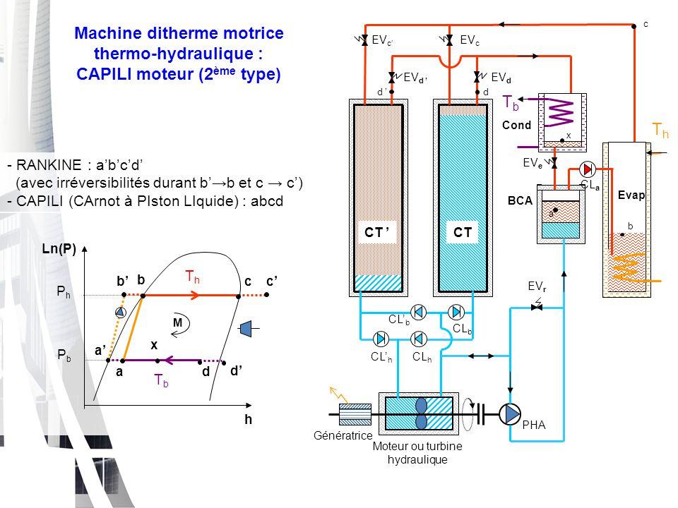 Machine ditherme motrice CAPILI moteur (2ème type)