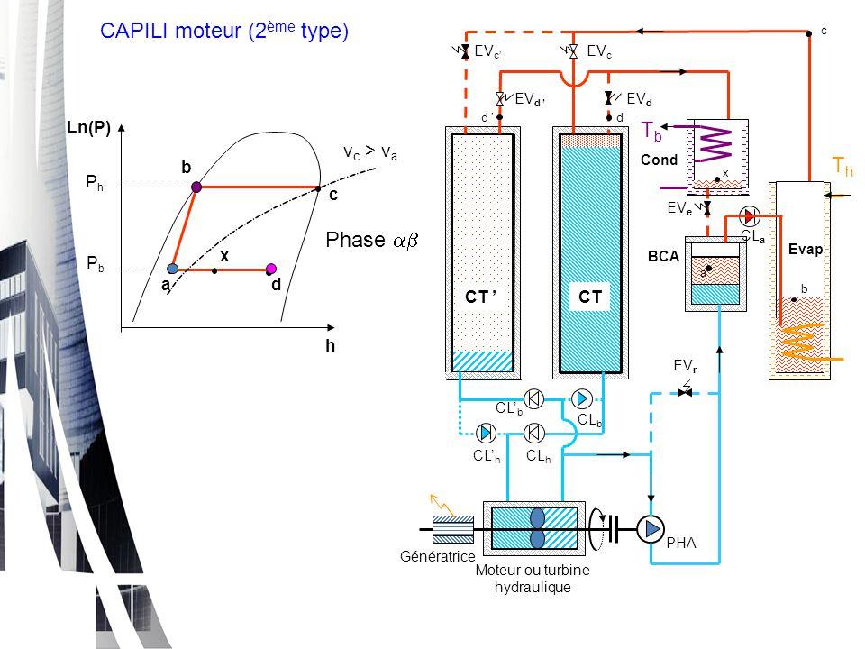 CAPILI moteur (2ème type)