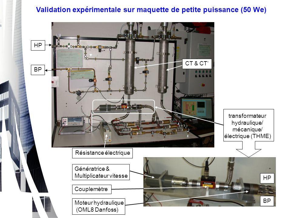 Validation expérimentale sur maquette de petite puissance (50 We)