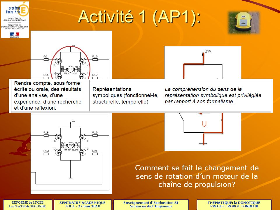 Activité 1 (AP1): U. U.