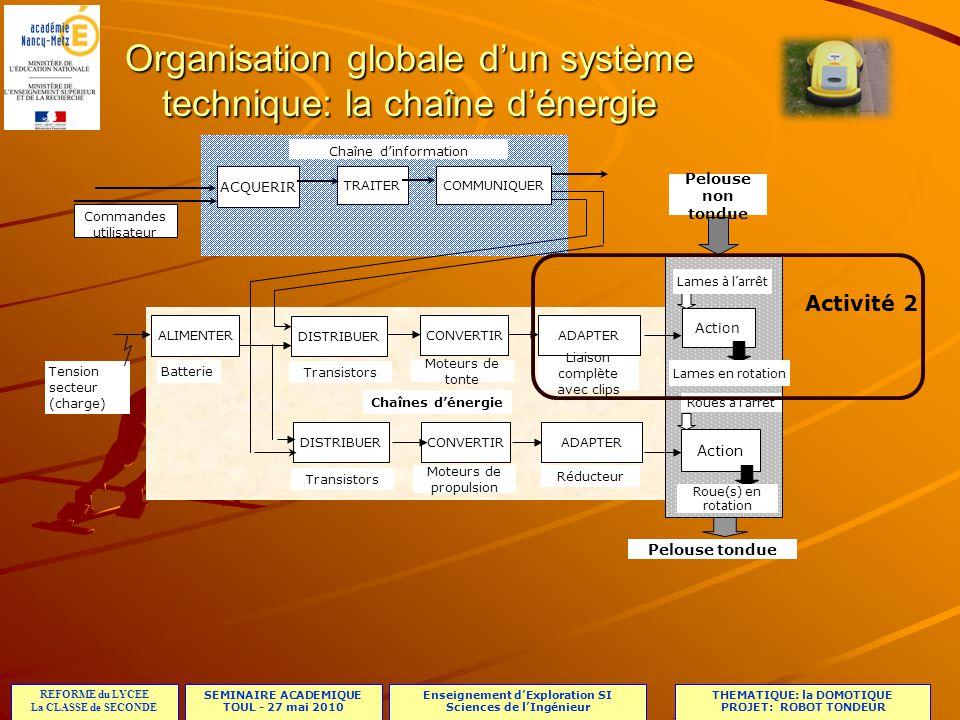 Organisation globale d'un système technique: la chaîne d'énergie