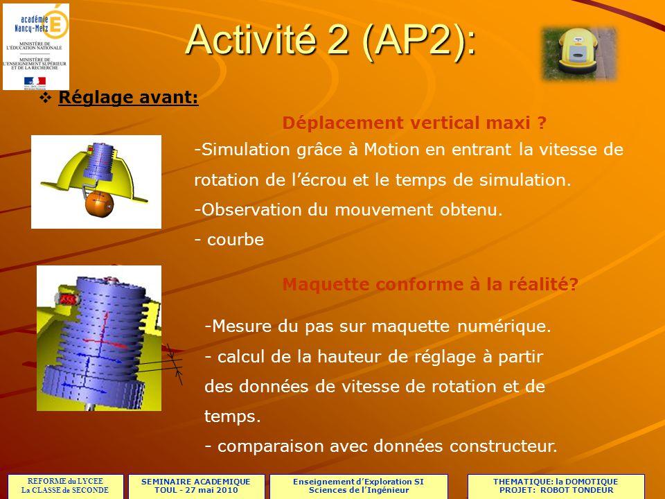 Activité 2 (AP2): Réglage avant: Déplacement vertical maxi
