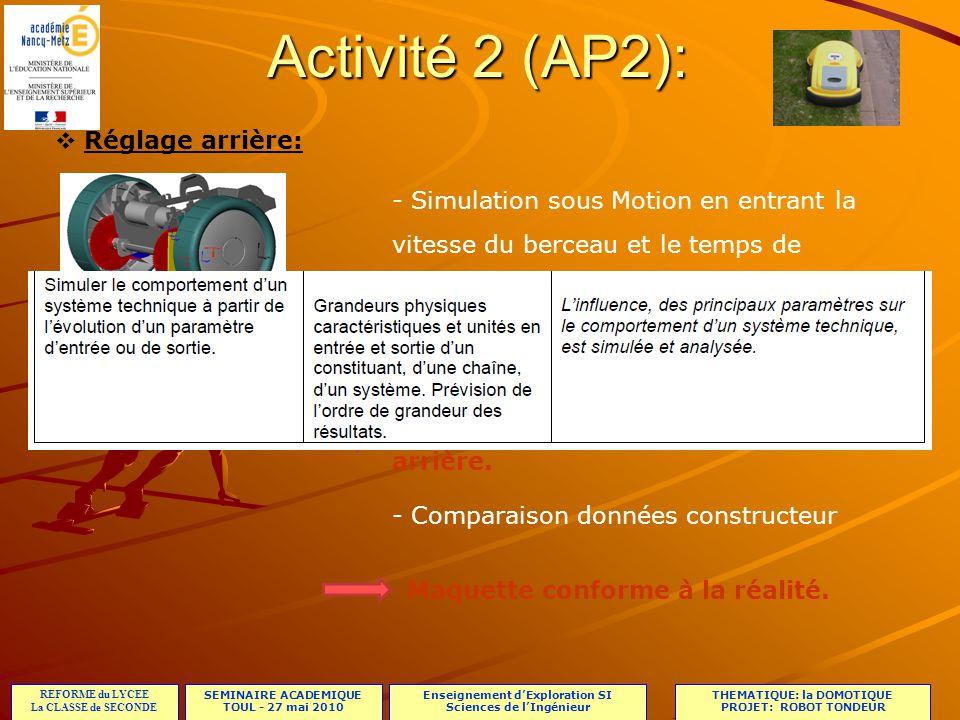 Activité 2 (AP2): Réglage arrière: