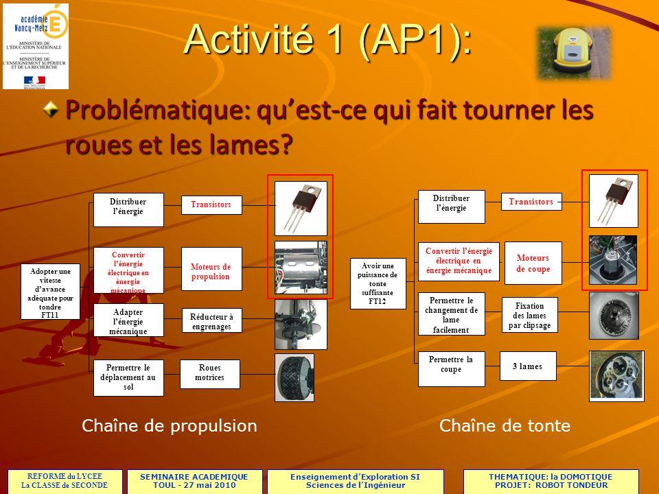 Activité 1 (AP1): Problématique: qu'est-ce qui fait tourner les roues et les lames Fixation des lames par clipsage.
