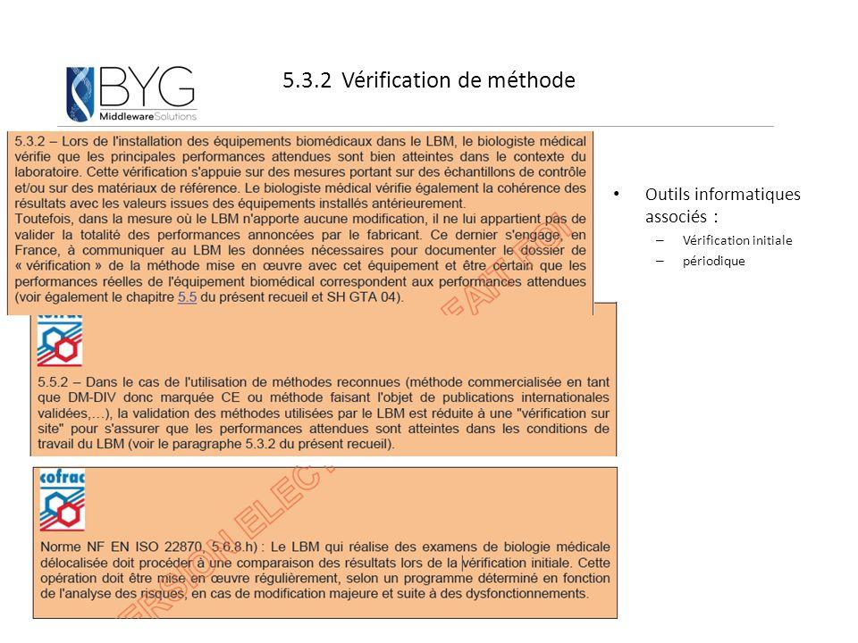 5.3.2 Vérification de méthode