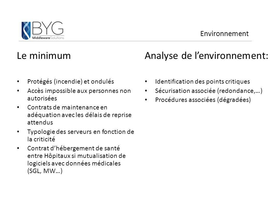 Analyse de l'environnement: