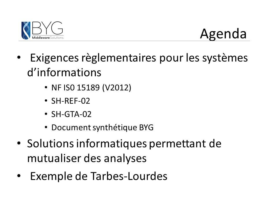 Agenda Exigences règlementaires pour les systèmes d'informations