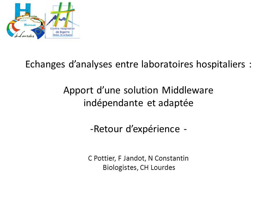 Echanges d'analyses entre laboratoires hospitaliers :