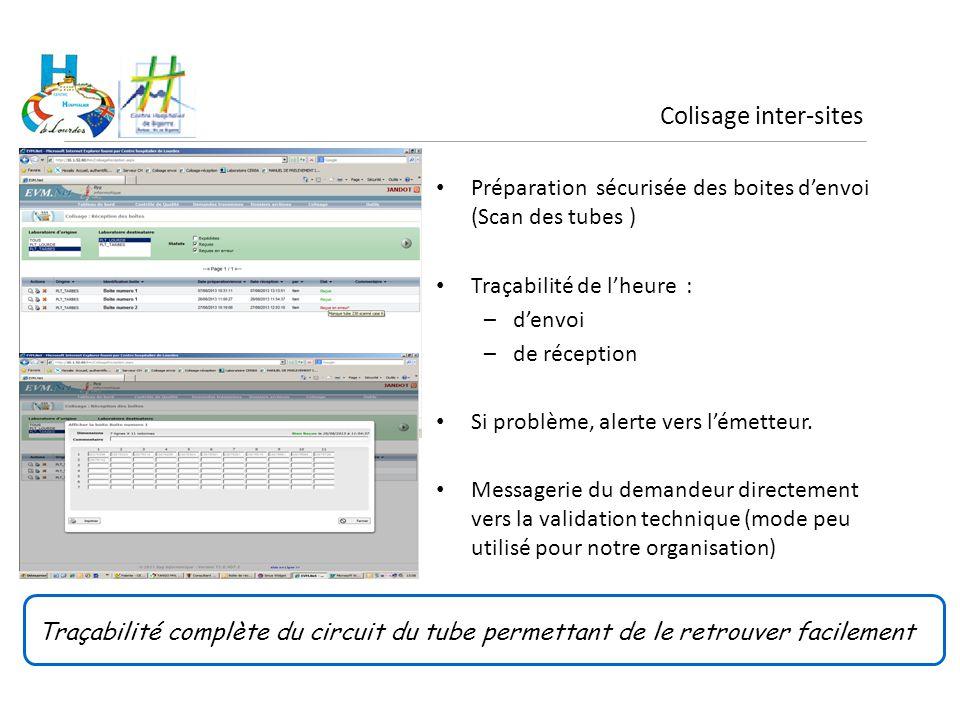 Colisage inter-sites Préparation sécurisée des boites d'envoi (Scan des tubes ) Traçabilité de l'heure :