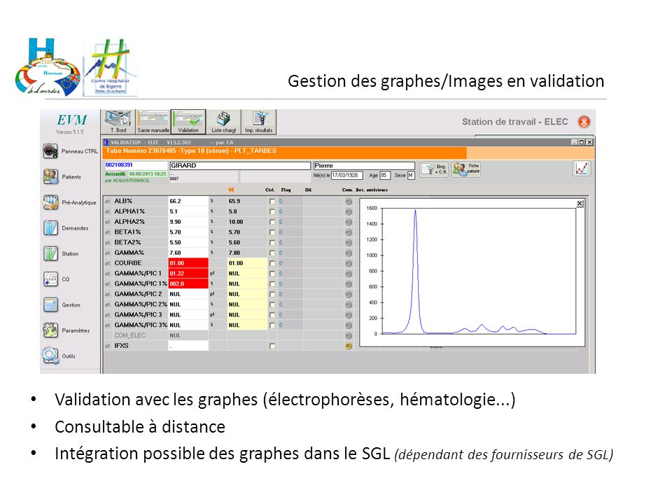 Gestion des graphes/Images en validation