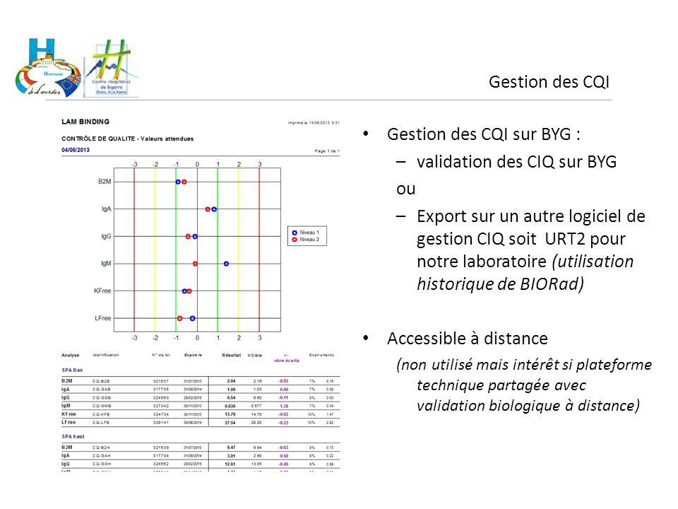 Gestion des CQI sur BYG : validation des CIQ sur BYG ou
