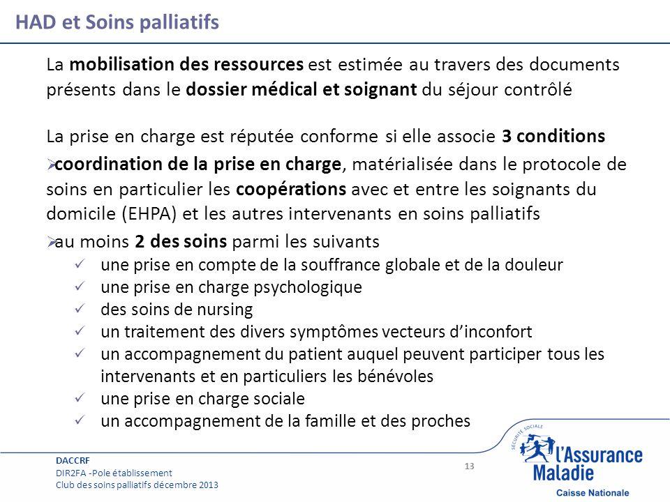 HAD et Soins palliatifs
