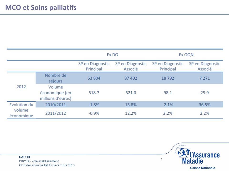 MCO et Soins palliatifs