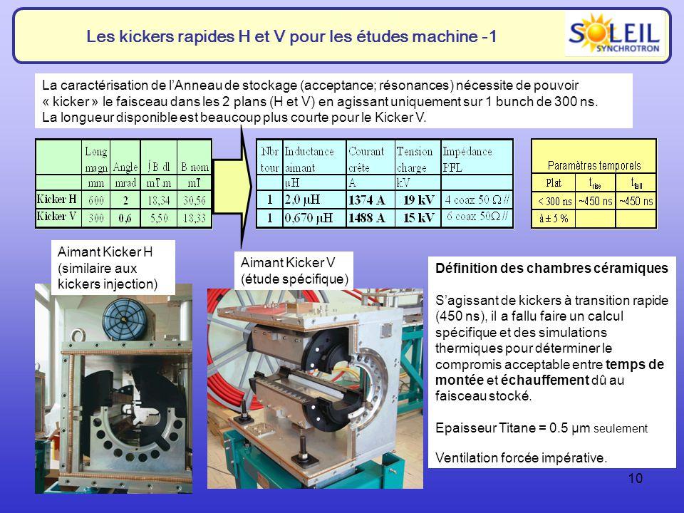 Les kickers rapides H et V pour les études machine -1