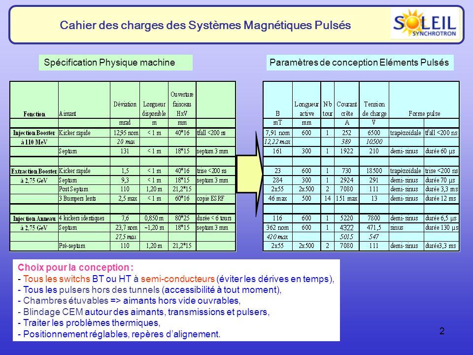Cahier des charges des Systèmes Magnétiques Pulsés
