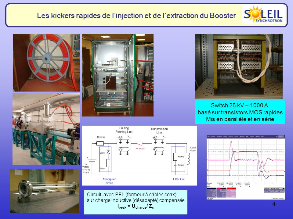 Les kickers rapides de l'injection et de l'extraction du Booster
