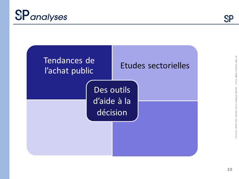Des outils d'aide à la décision Tendances de l'achat public