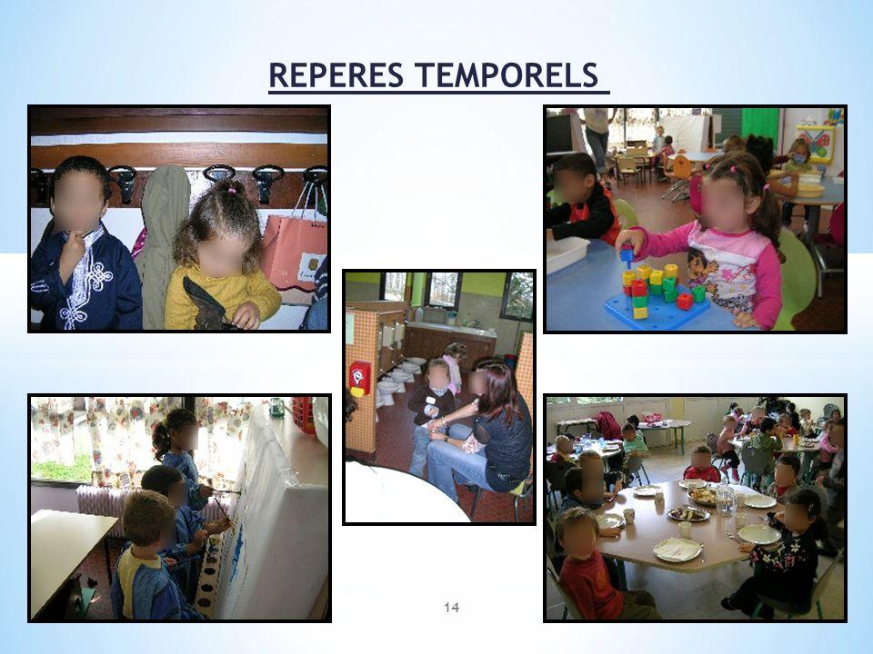 REPERES TEMPORELS On replace différents moments de la journée dans l'ordre chronologique. 14 14